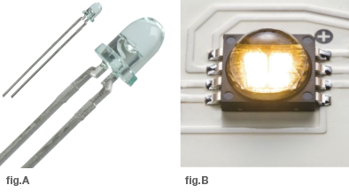 Why Choose LED Light Bulbs